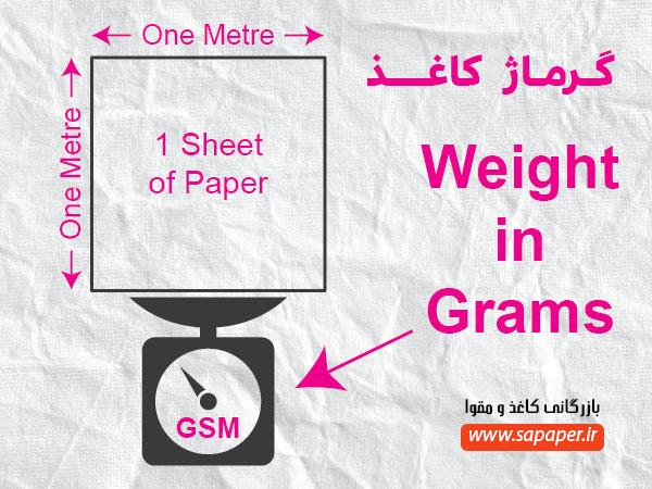 وزن کاغذ